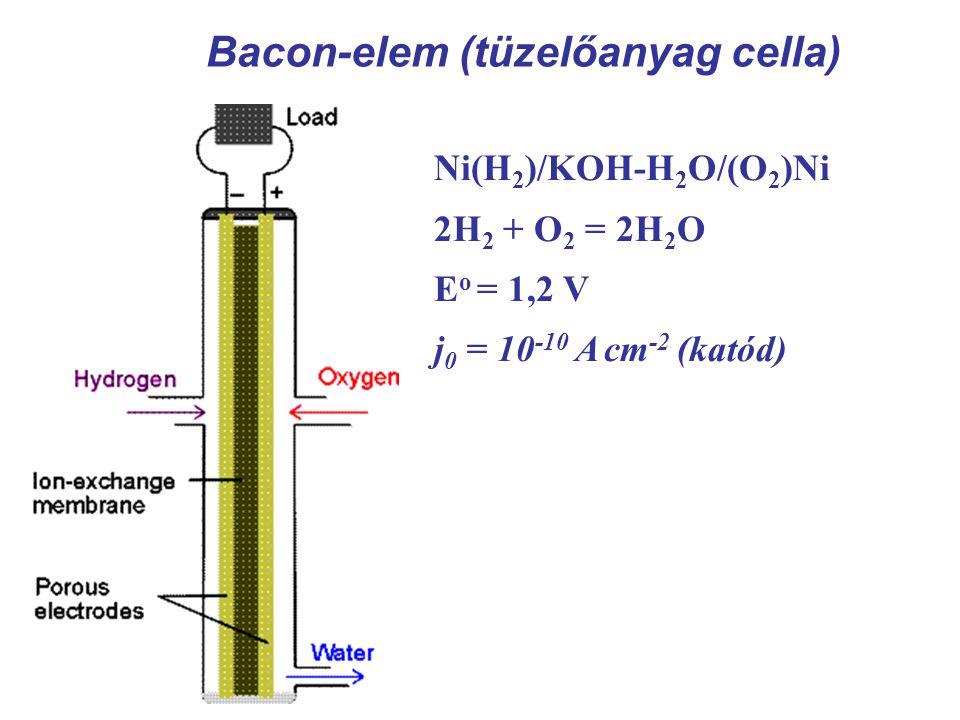 Bacon-elem (tüzelőanyag cella)