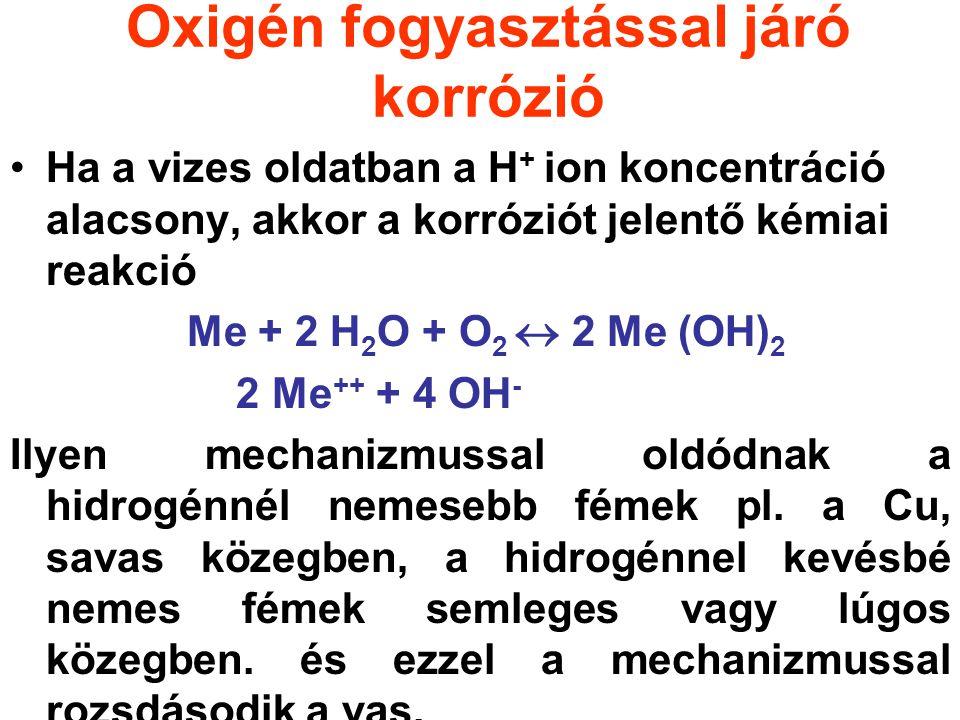 Oxigén fogyasztással járó korrózió