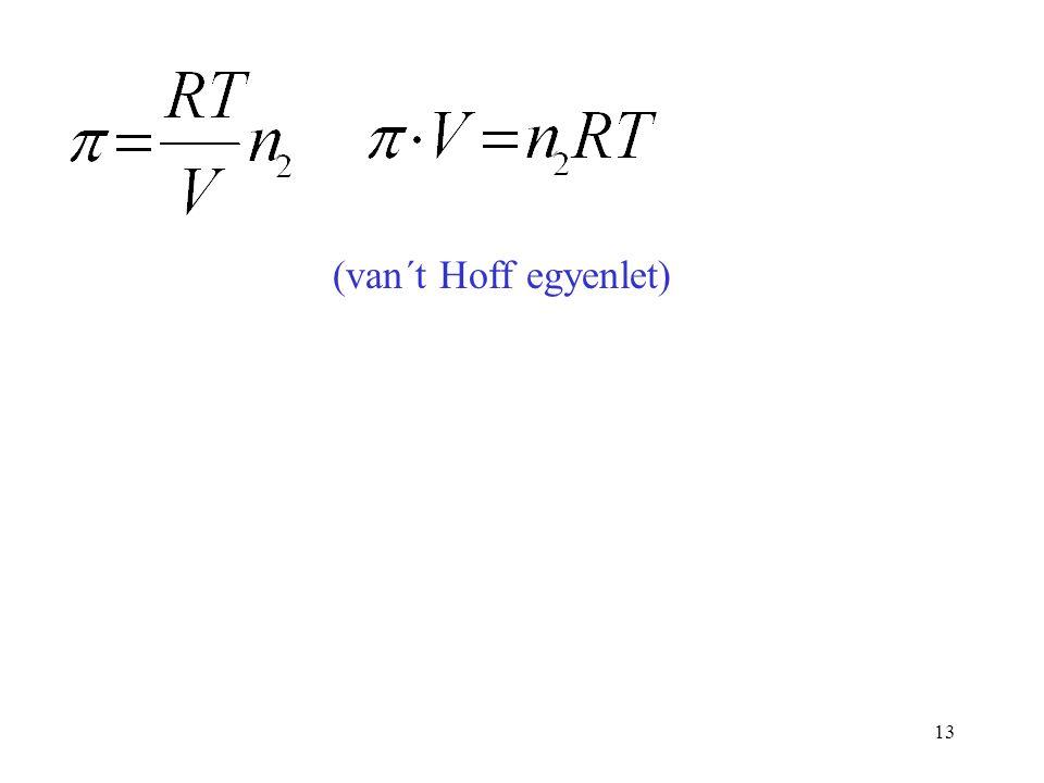 (van´t Hoff egyenlet)