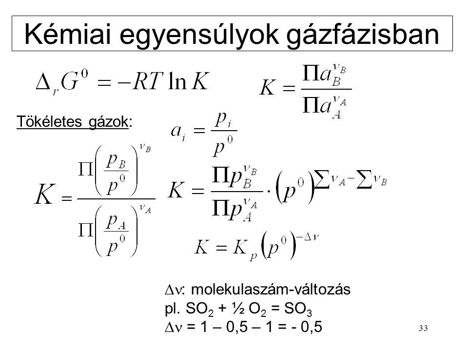 Kémiai egyensúlyok gázfázisban