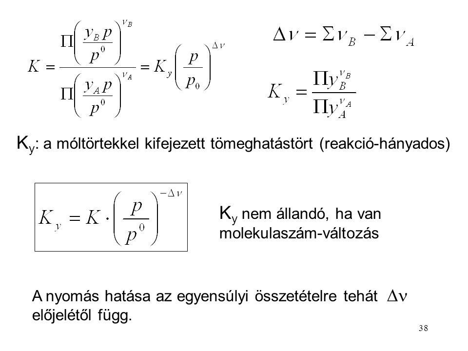 Ky: a móltörtekkel kifejezett tömeghatástört (reakció-hányados)