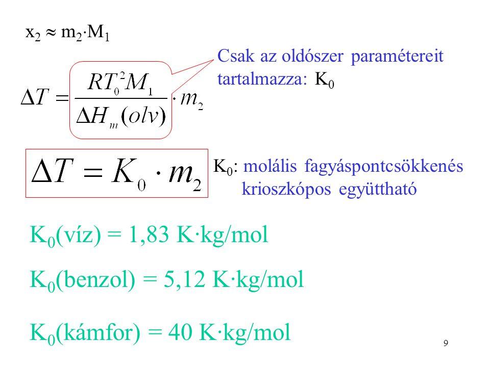 K0(víz) = 1,83 K·kg/mol K0(benzol) = 5,12 K·kg/mol