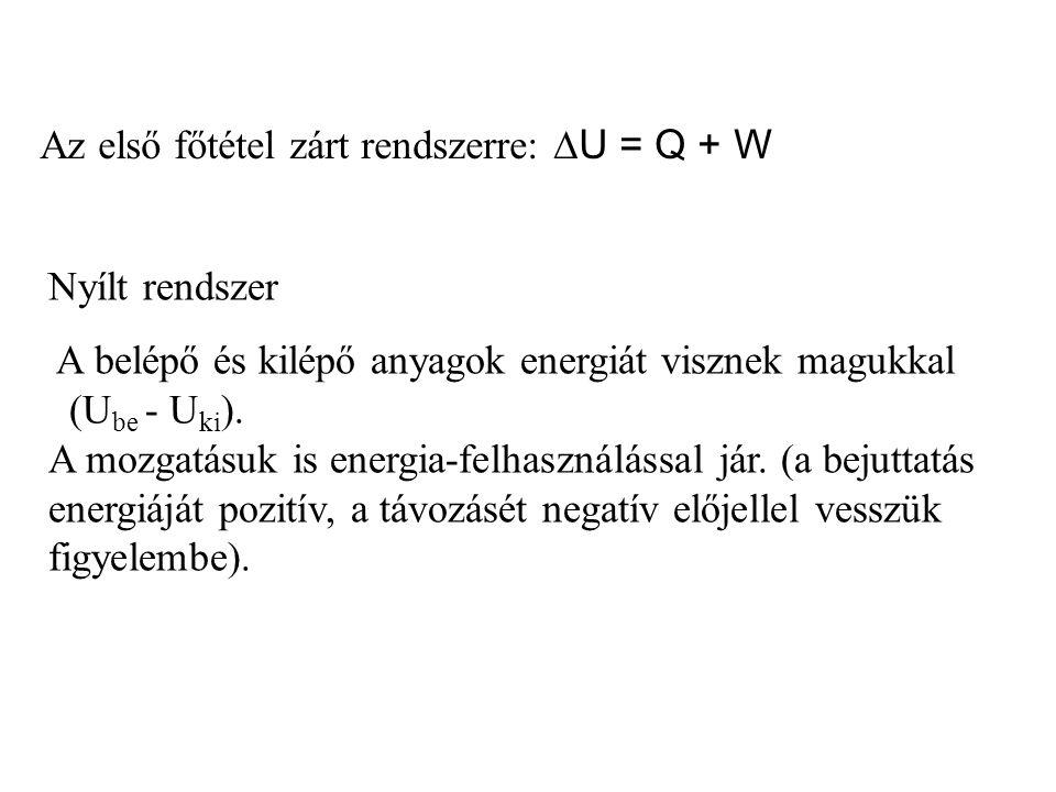 Az első főtétel zárt rendszerre: DU = Q + W