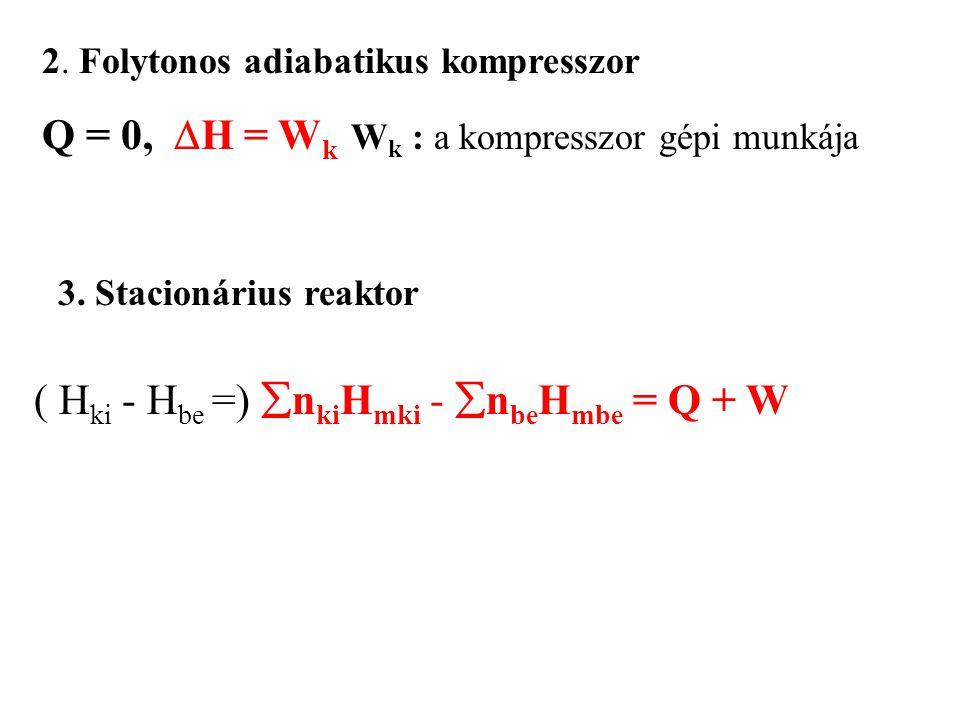 Q = 0, DH = Wk Wk : a kompresszor gépi munkája