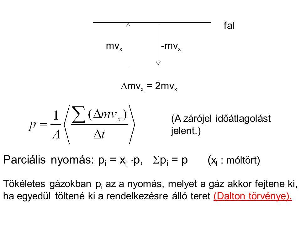Parciális nyomás: pi = xi p, pi = p (xi : móltört)