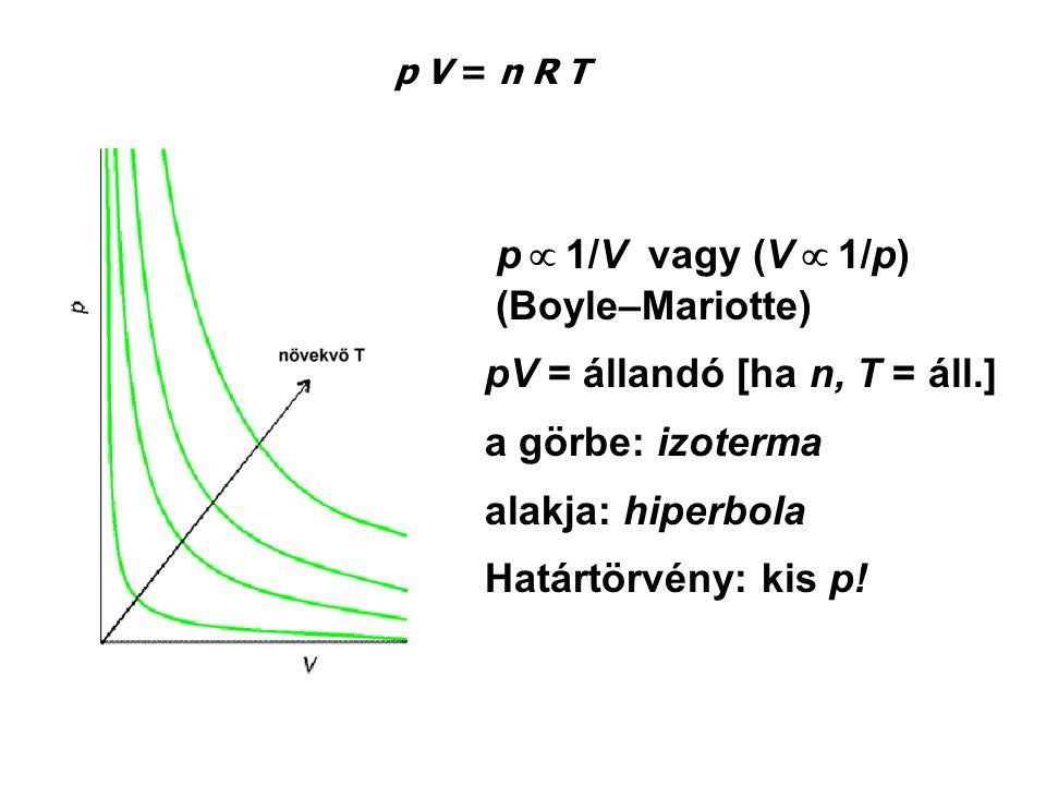 p  1/V vagy (V  1/p) (Boyle–Mariotte)