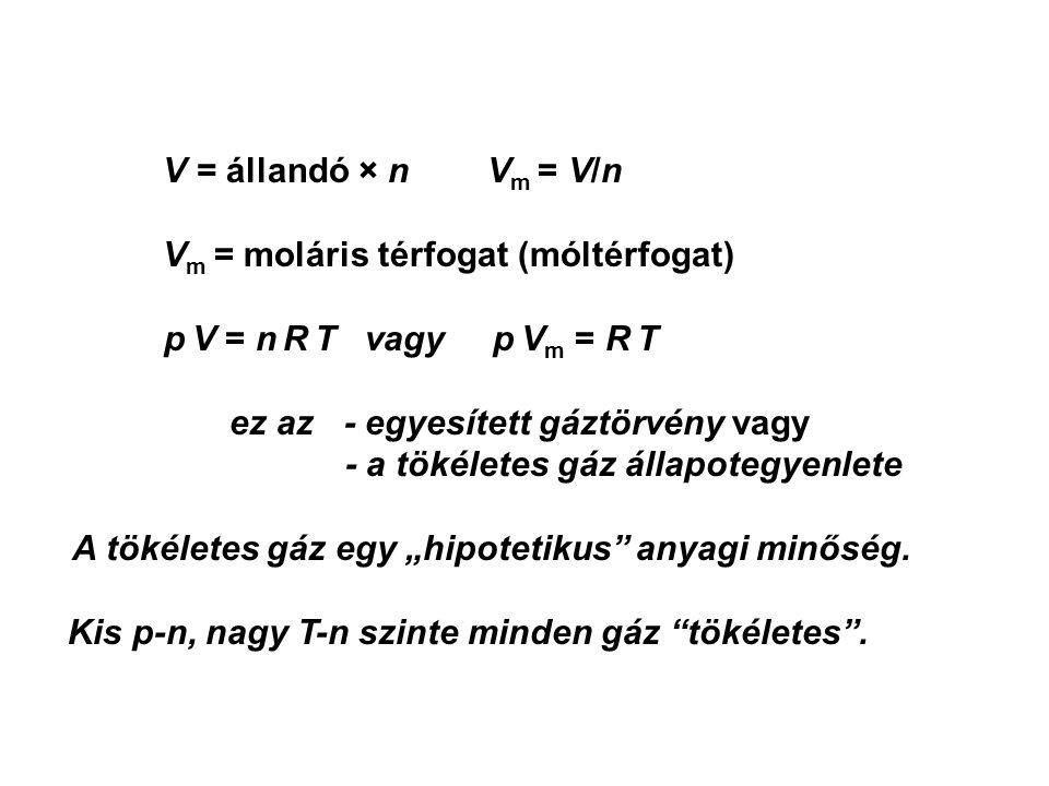 V = állandó × n Vm = V/n Vm = moláris térfogat (móltérfogat) p V = n R T vagy p Vm = R T.