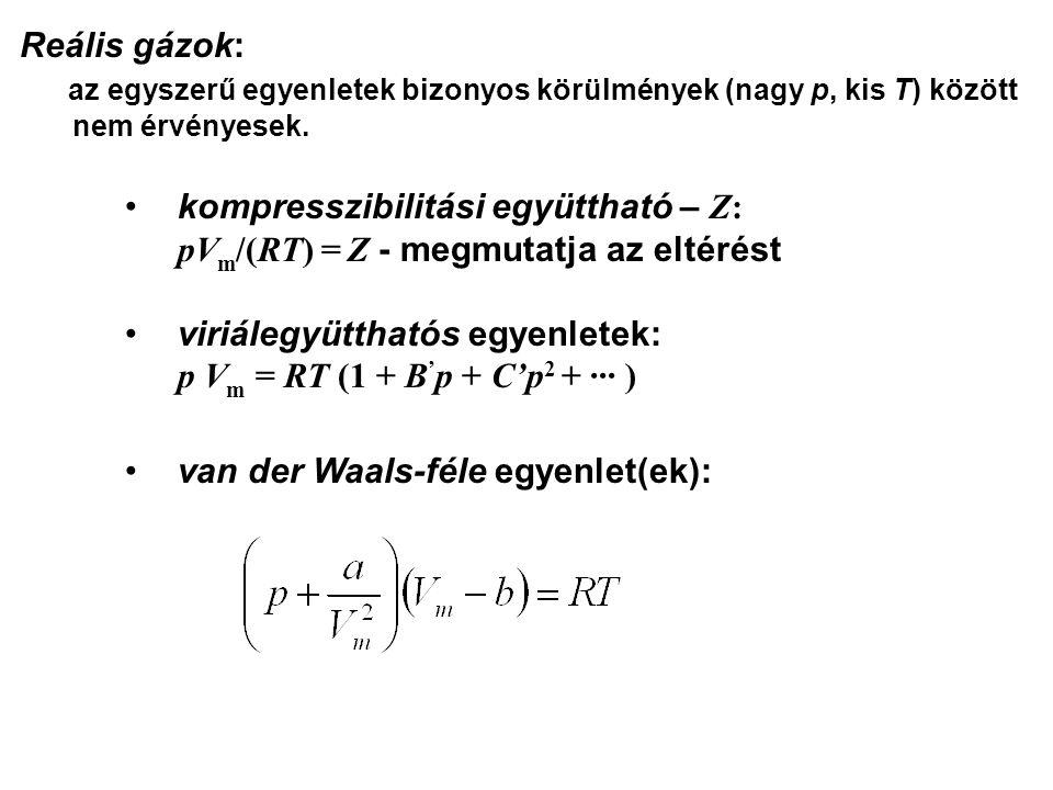 Reális gázok: az egyszerű egyenletek bizonyos körülmények (nagy p, kis T) között nem érvényesek.