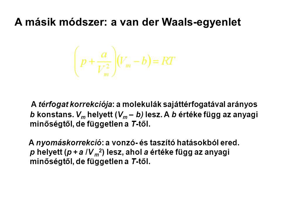 A másik módszer: a van der Waals-egyenlet