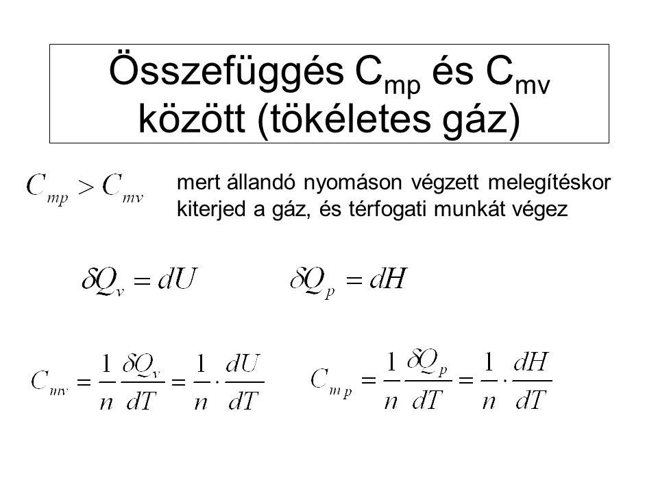 Összefüggés Cmp és Cmv között (tökéletes gáz)
