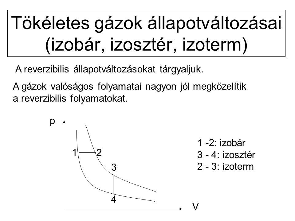 Tökéletes gázok állapotváltozásai (izobár, izosztér, izoterm)