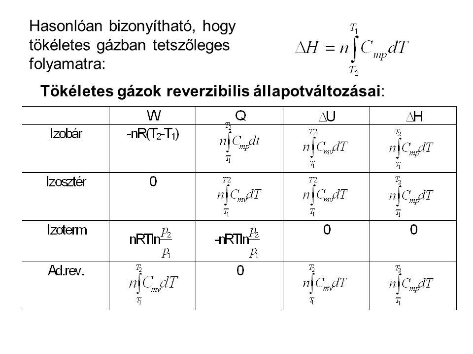 Hasonlóan bizonyítható, hogy tökéletes gázban tetszőleges folyamatra: