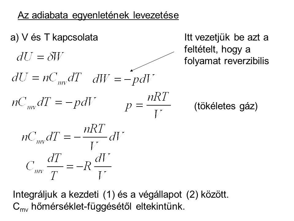 Az adiabata egyenletének levezetése