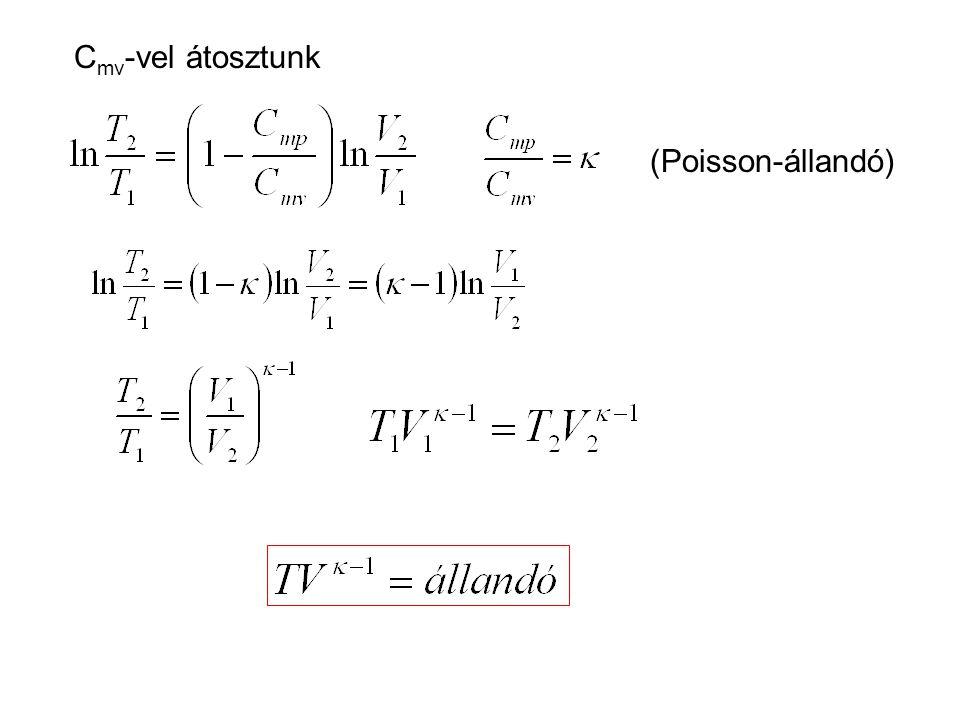 Cmv-vel átosztunk (Poisson-állandó)