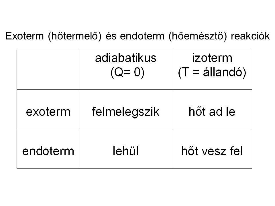 Exoterm (hőtermelő) és endoterm (hőemésztő) reakciók