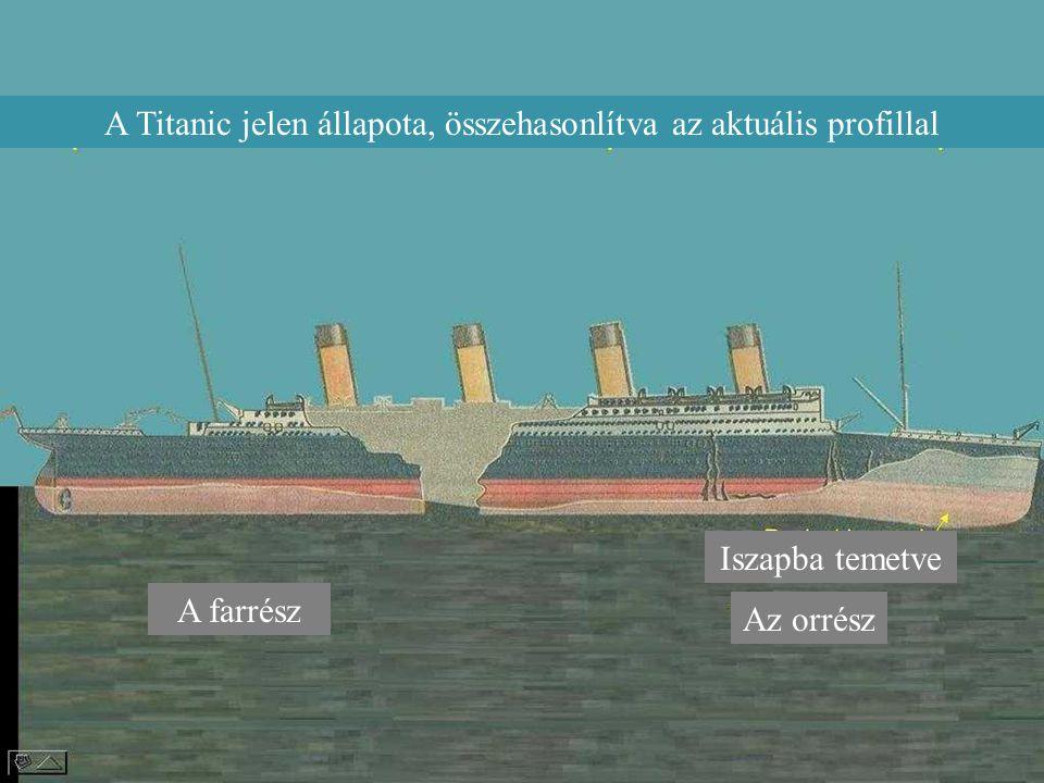 A Titanic jelen állapota, összehasonlítva az aktuális profillal