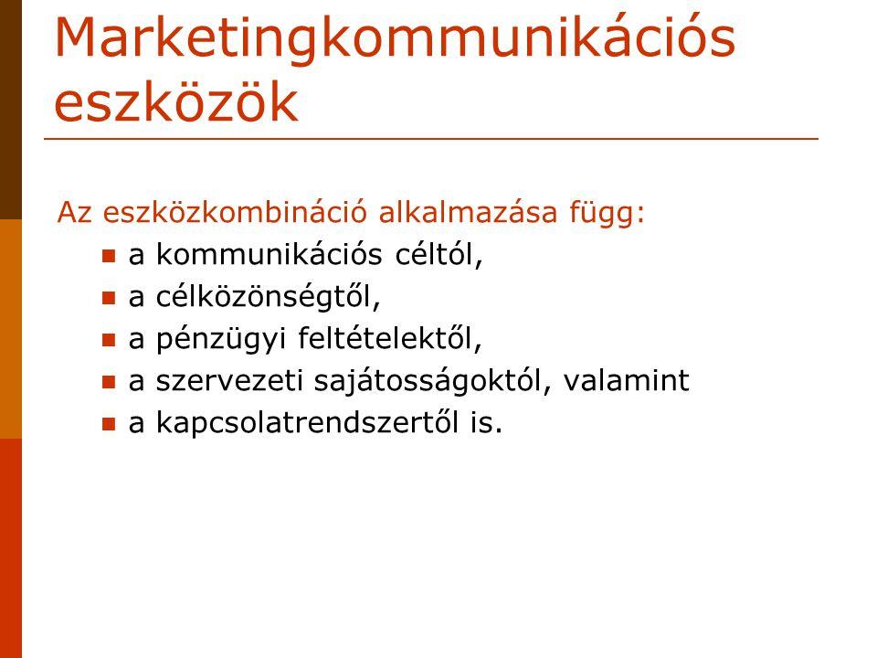 Marketingkommunikációs eszközök
