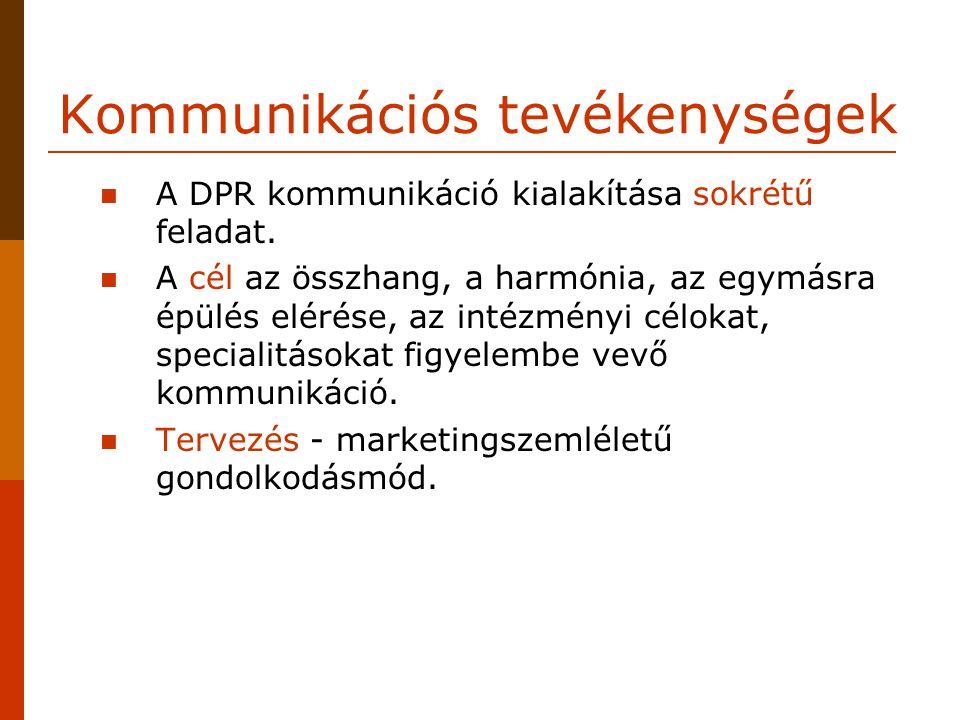 Kommunikációs tevékenységek