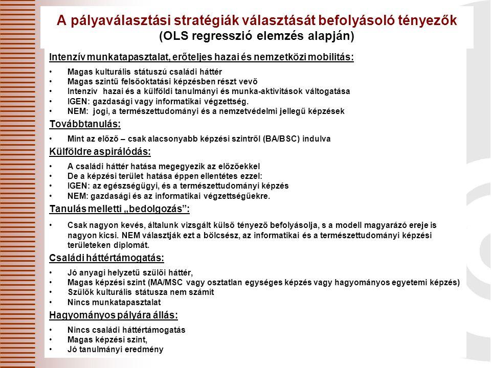 A pályaválasztási stratégiák választását befolyásoló tényezők (OLS regresszió elemzés alapján)