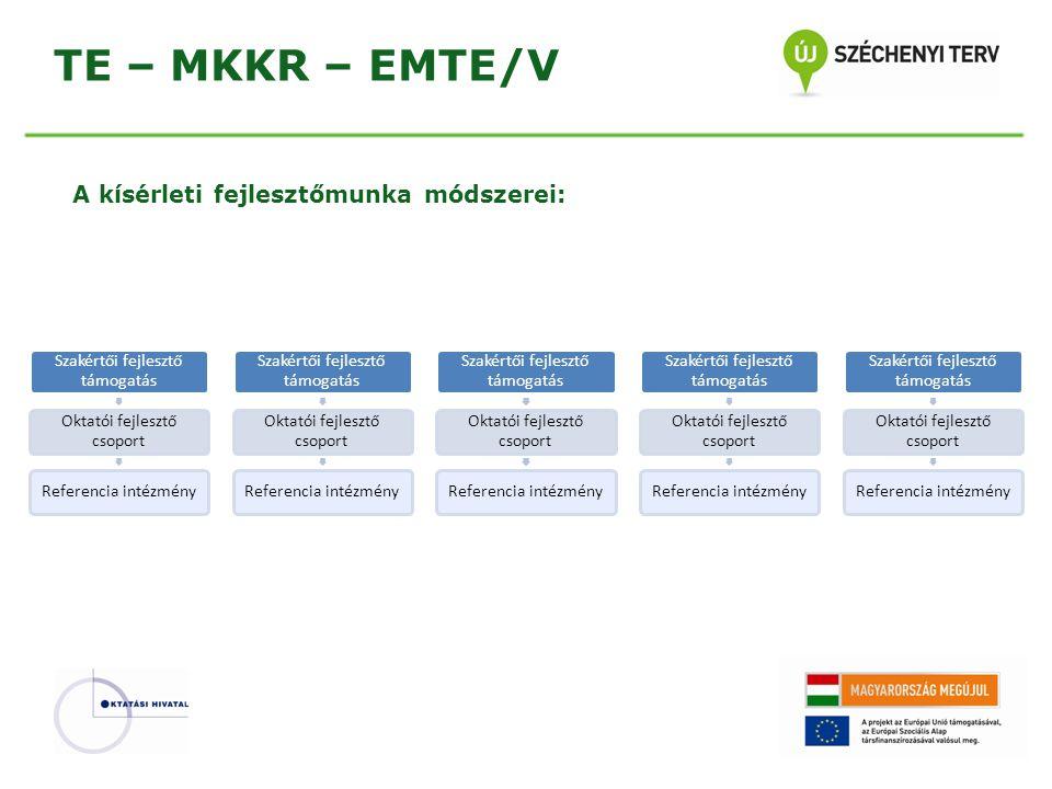 TE – MKKR – EMTE/V A kísérleti fejlesztőmunka módszerei: