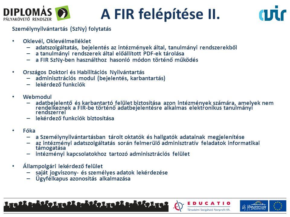 A FIR felépítése II. Személynyilvántartás (SzNy) folytatás