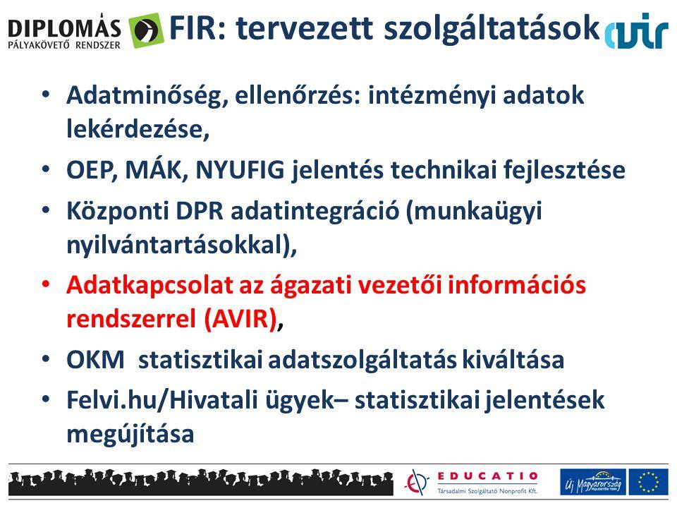 FIR: tervezett szolgáltatások