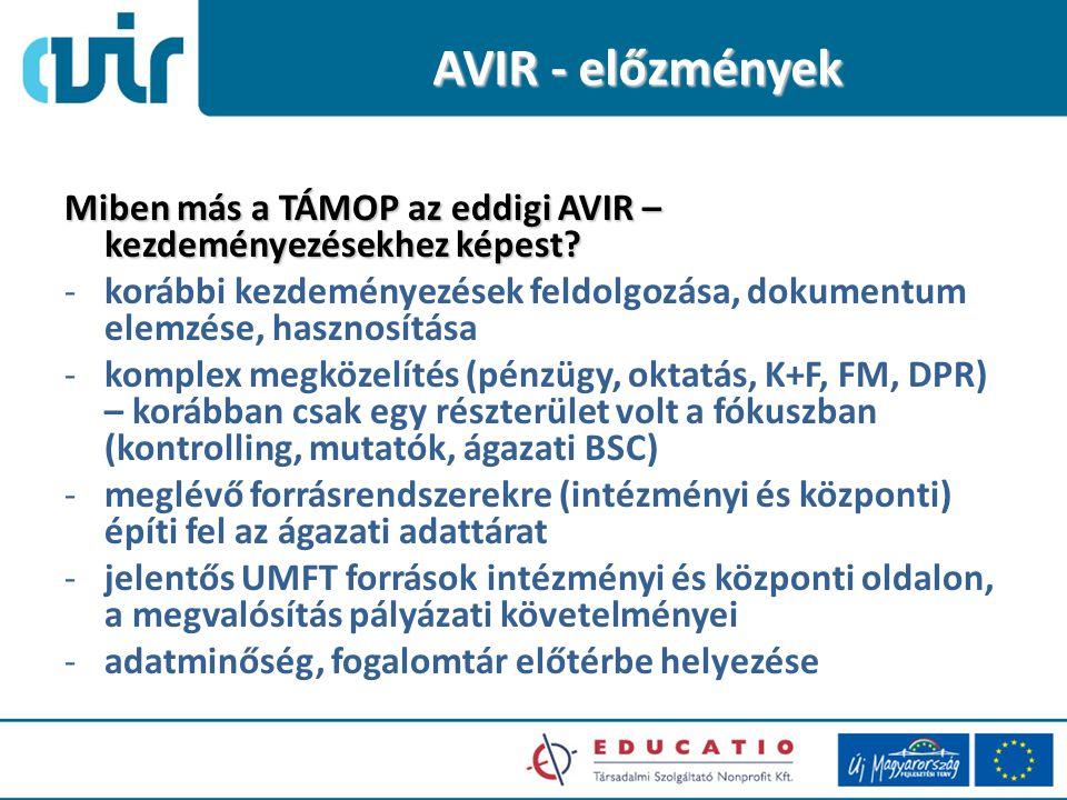 AVIR - előzmények Miben más a TÁMOP az eddigi AVIR – kezdeményezésekhez képest