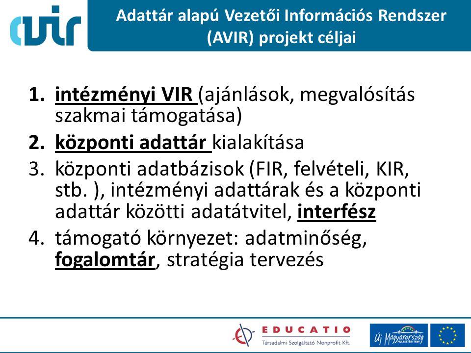 Adattár alapú Vezetői Információs Rendszer (AVIR) projekt céljai