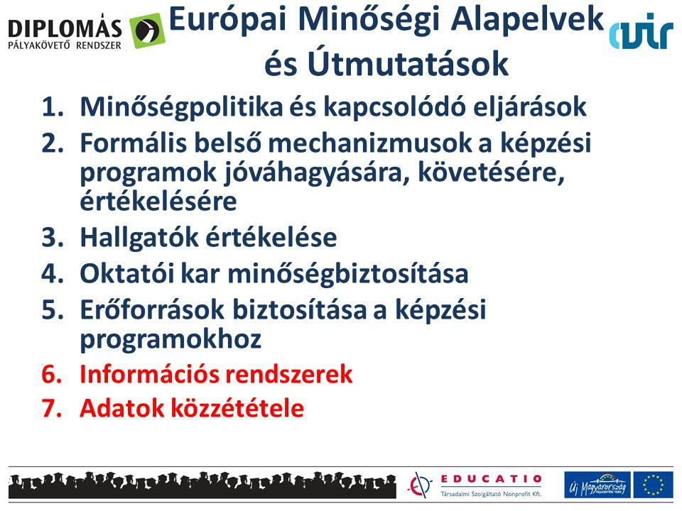 Európai Minőségi Alapelvek és Útmutatások