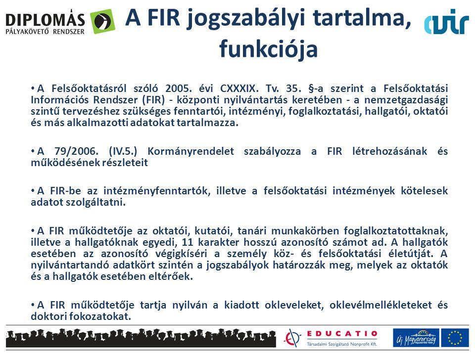 A FIR jogszabályi tartalma, funkciója