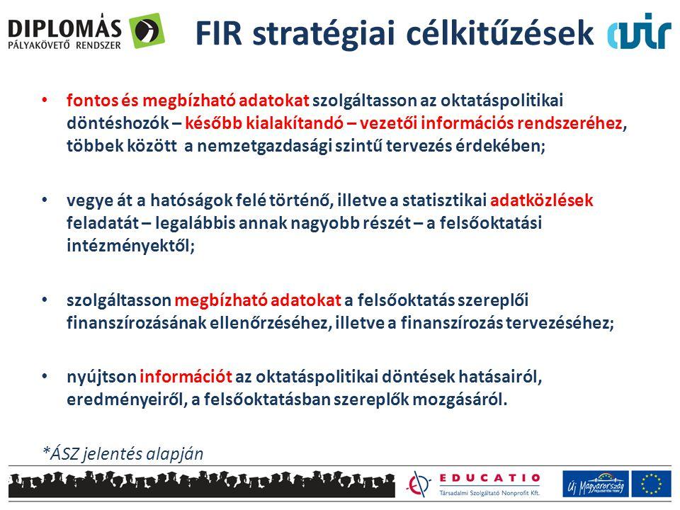 FIR stratégiai célkitűzések