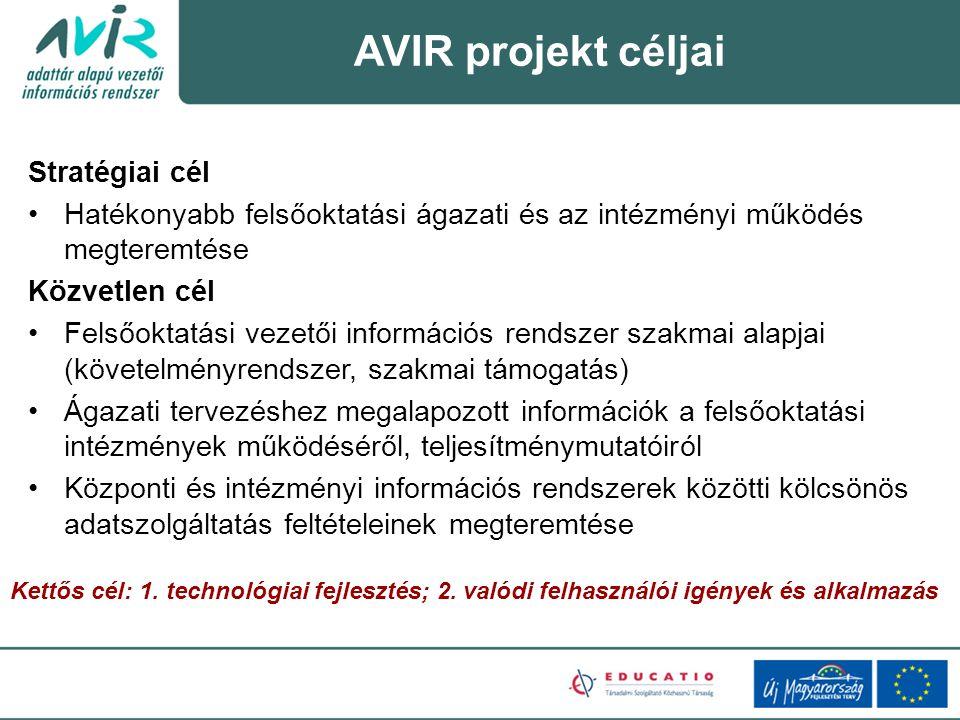 AVIR projekt céljai Stratégiai cél