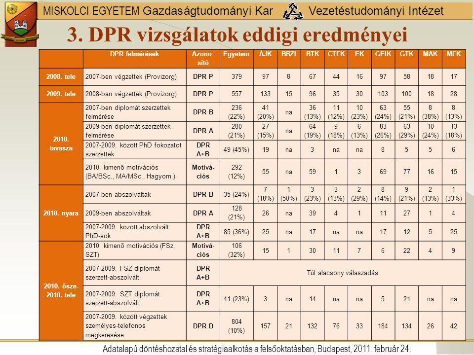3. DPR vizsgálatok eddigi eredményei