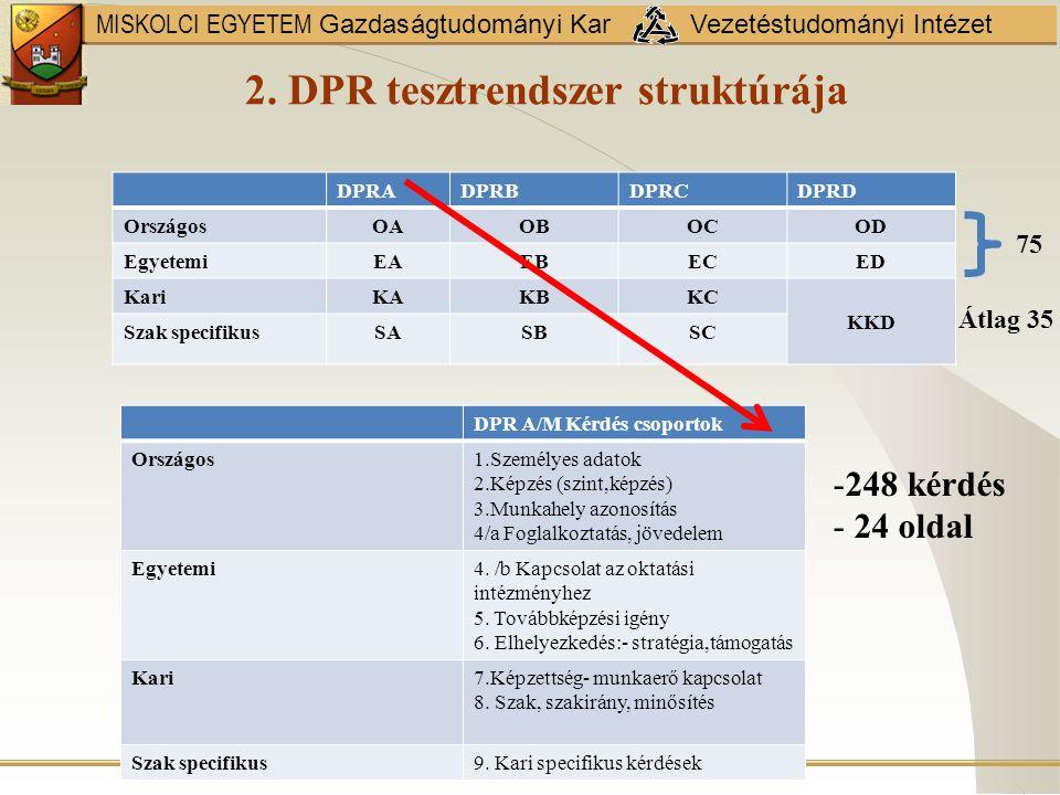 2. DPR tesztrendszer struktúrája