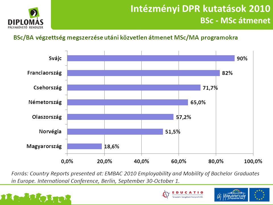 Intézményi DPR kutatások 2010 BSc - MSc átmenet
