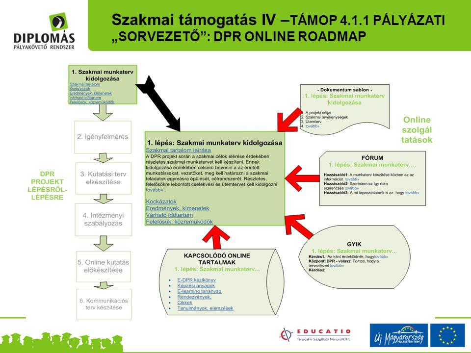 Szakmai támogatás IV –TÁMOP 4. 1