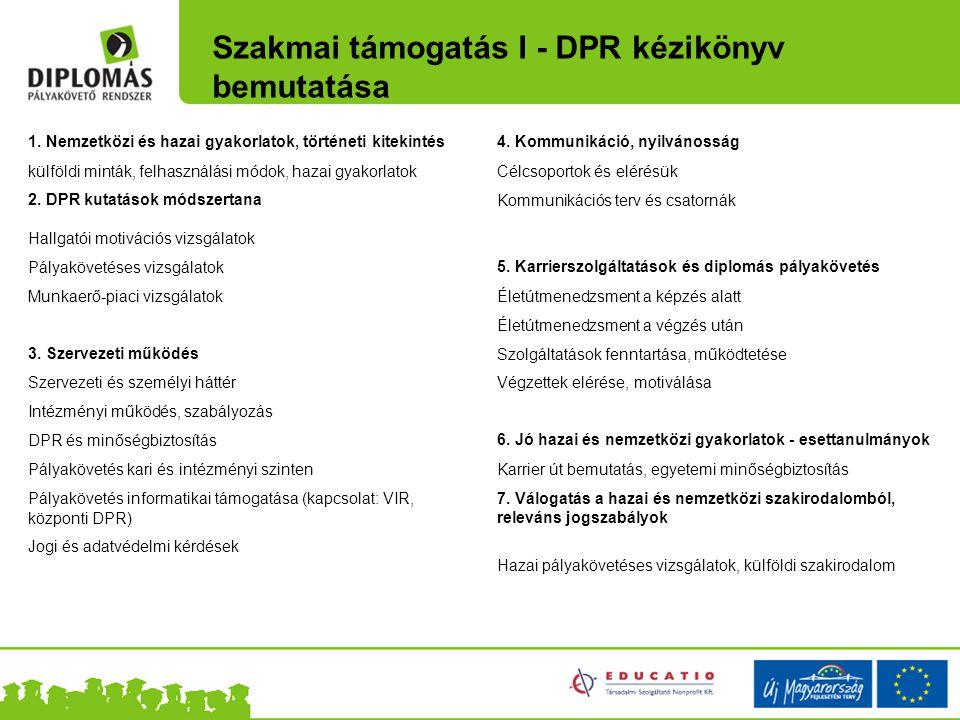 Szakmai támogatás I - DPR kézikönyv bemutatása