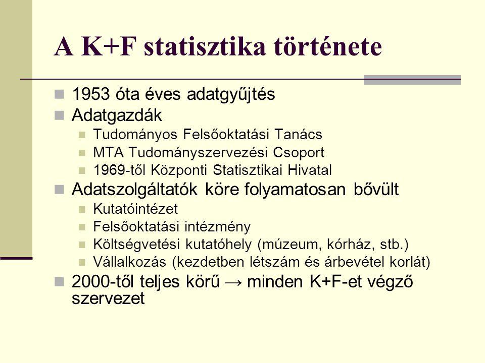 A K+F statisztika története