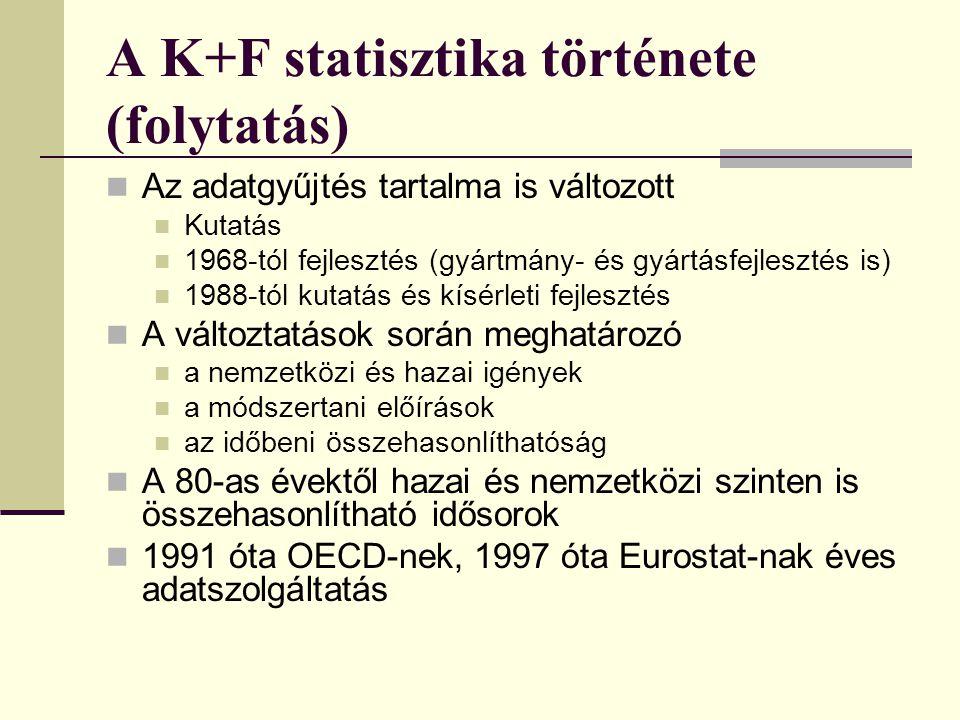 A K+F statisztika története (folytatás)