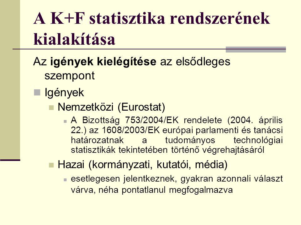A K+F statisztika rendszerének kialakítása