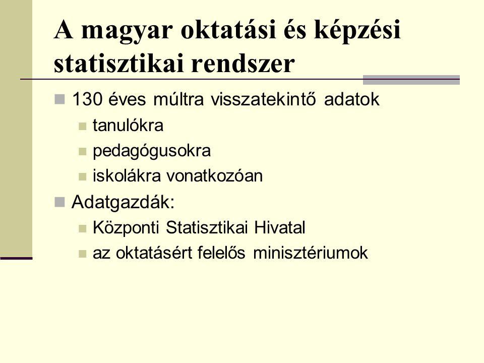 A magyar oktatási és képzési statisztikai rendszer