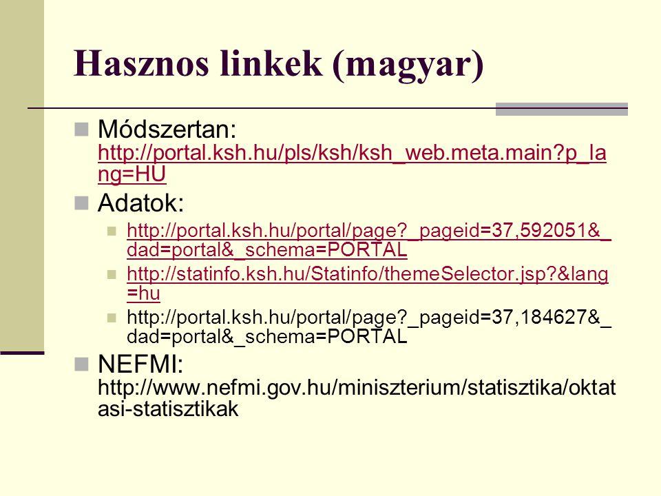 Hasznos linkek (magyar)