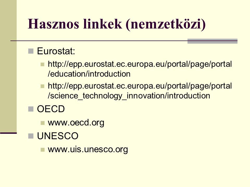 Hasznos linkek (nemzetközi)