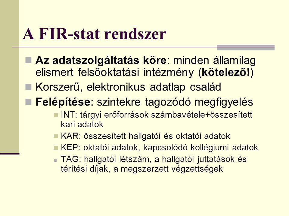 A FIR-stat rendszer Az adatszolgáltatás köre: minden államilag elismert felsőoktatási intézmény (kötelező!)