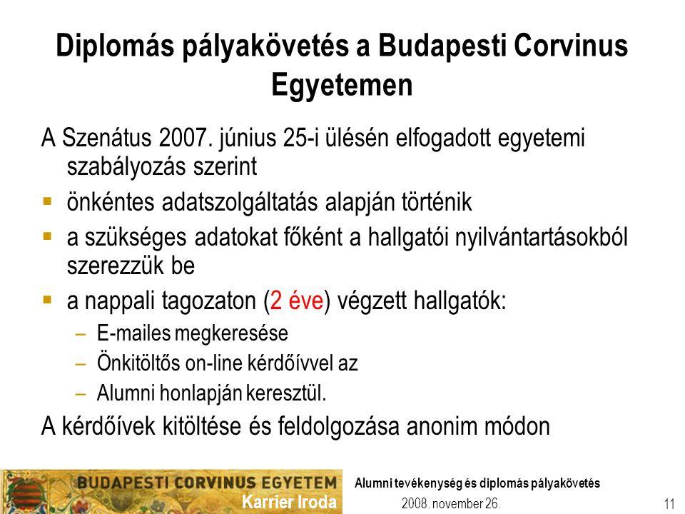 Diplomás pályakövetés a Budapesti Corvinus Egyetemen