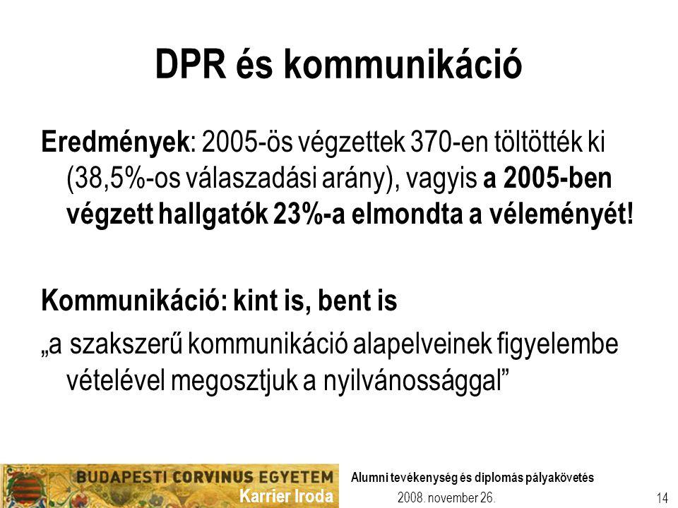 DPR és kommunikáció