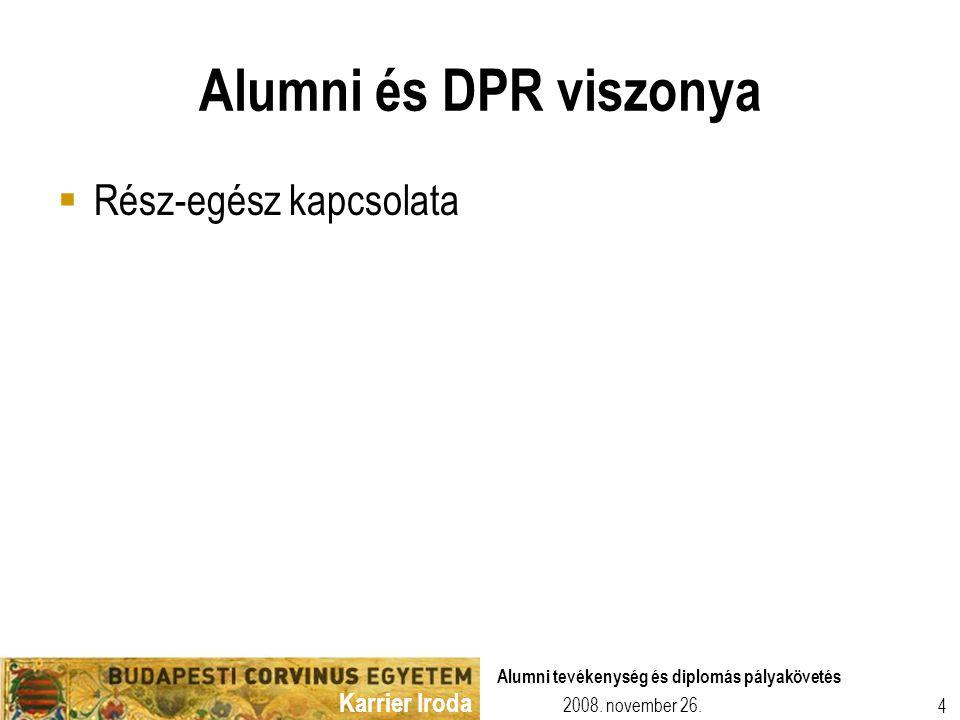 Alumni és DPR viszonya Rész-egész kapcsolata