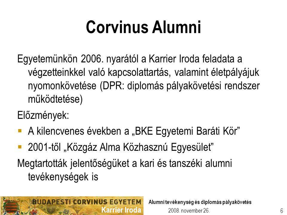 Corvinus Alumni