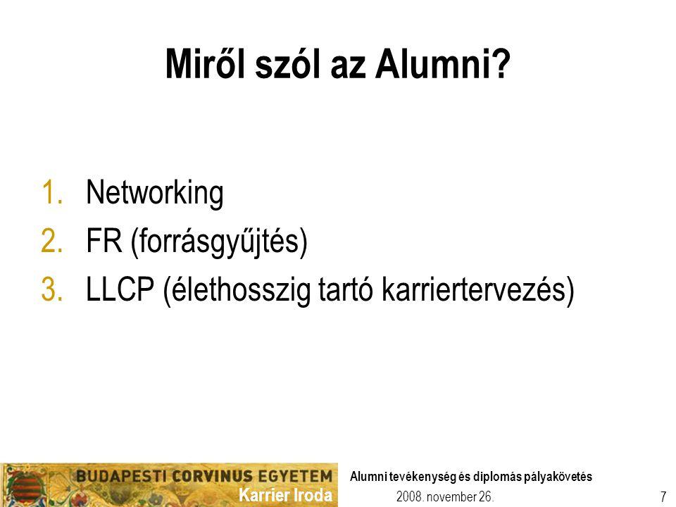Miről szól az Alumni Networking FR (forrásgyűjtés)
