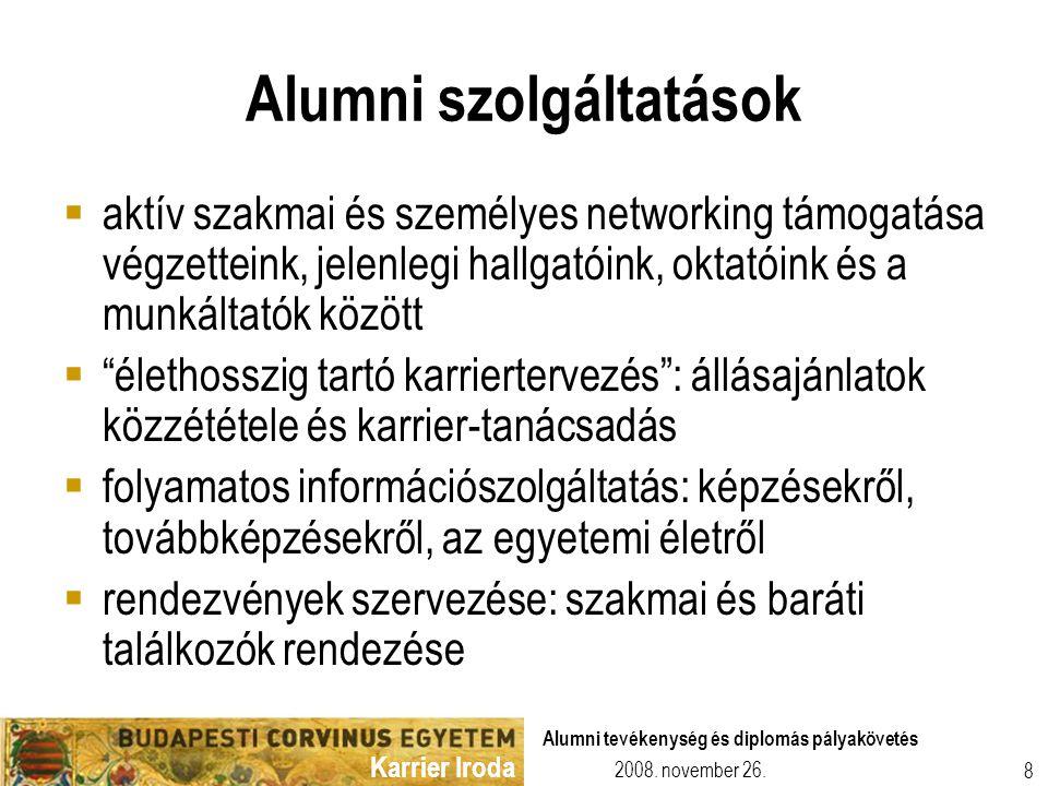 Alumni szolgáltatások